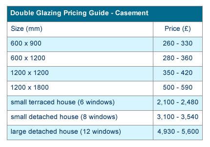 DG-pricing-Casement