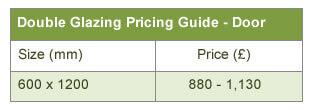 DG-pricing-Door