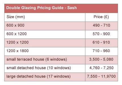 DG-pricing-Sash